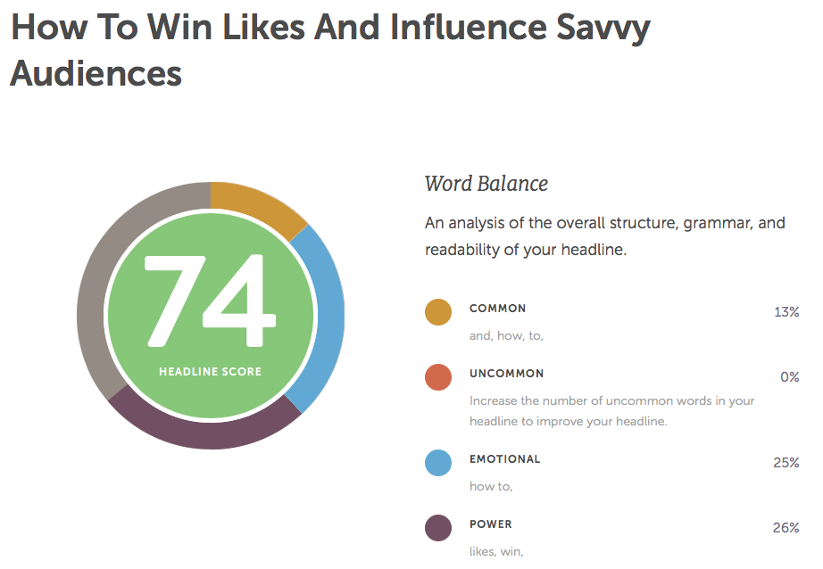 Headline analyzer result for How to Win Likes and Influence Savvy audiences